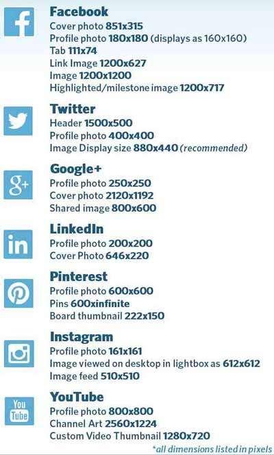 panduan-ukuran-gambar-media-internet
